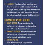 Cornhole-game-rules-Europe